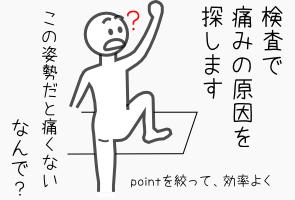 検査で痛みの原因を探します この姿勢だと痛くない なんで?